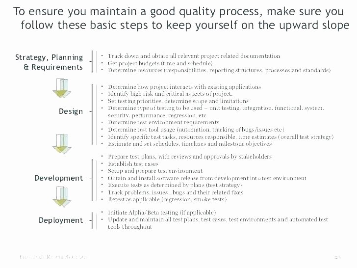 Agile Test Plan Template New Automation Project Plan Template