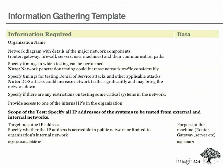 Agile Test Strategy Template Elegant Network Documentation Template – Virtualisfo