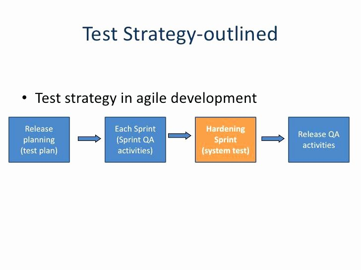 Agile Test Strategy Template Luxury Sample software Documentation Test Approach Document