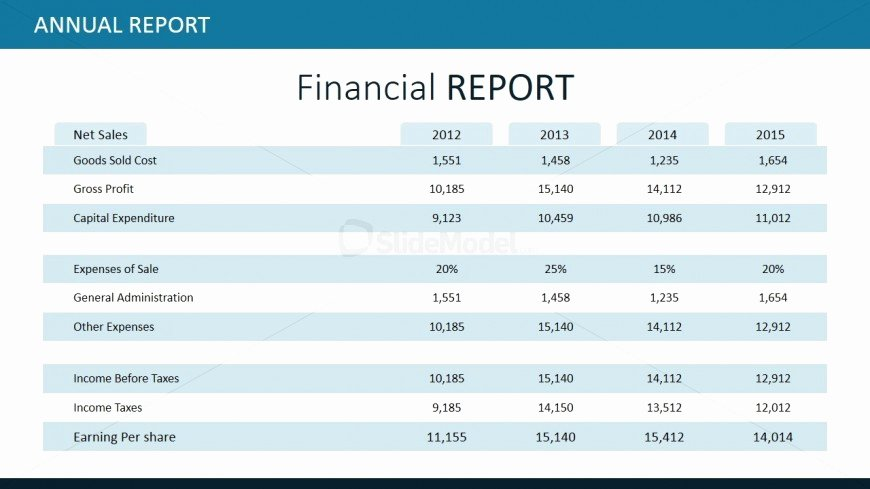 Annual Financial Report Template Awesome Financial Report Table for Powerpoint Slidemodel