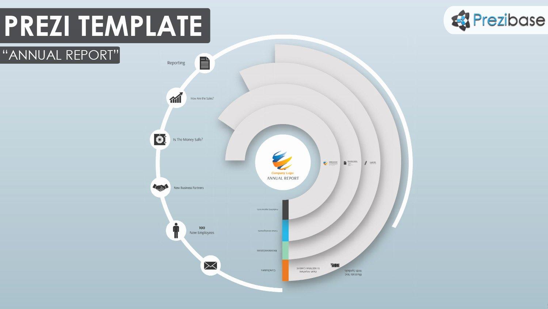 Annual Financial Report Template New Business Prezi Templates