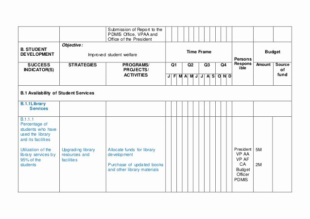 Annual Operating Plan Template Best Of Annual Operational Plan Template