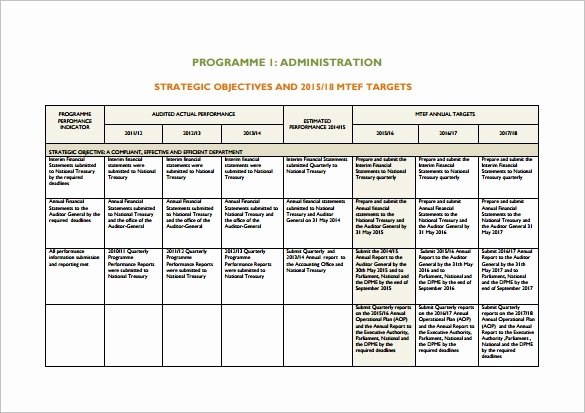 Annual Operating Plan Template Fresh 17 Operational Plan Templates Pdf Doc