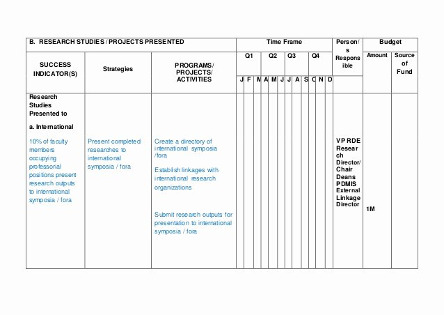 Annual Operating Plan Template Inspirational Annual Operational Plan Template