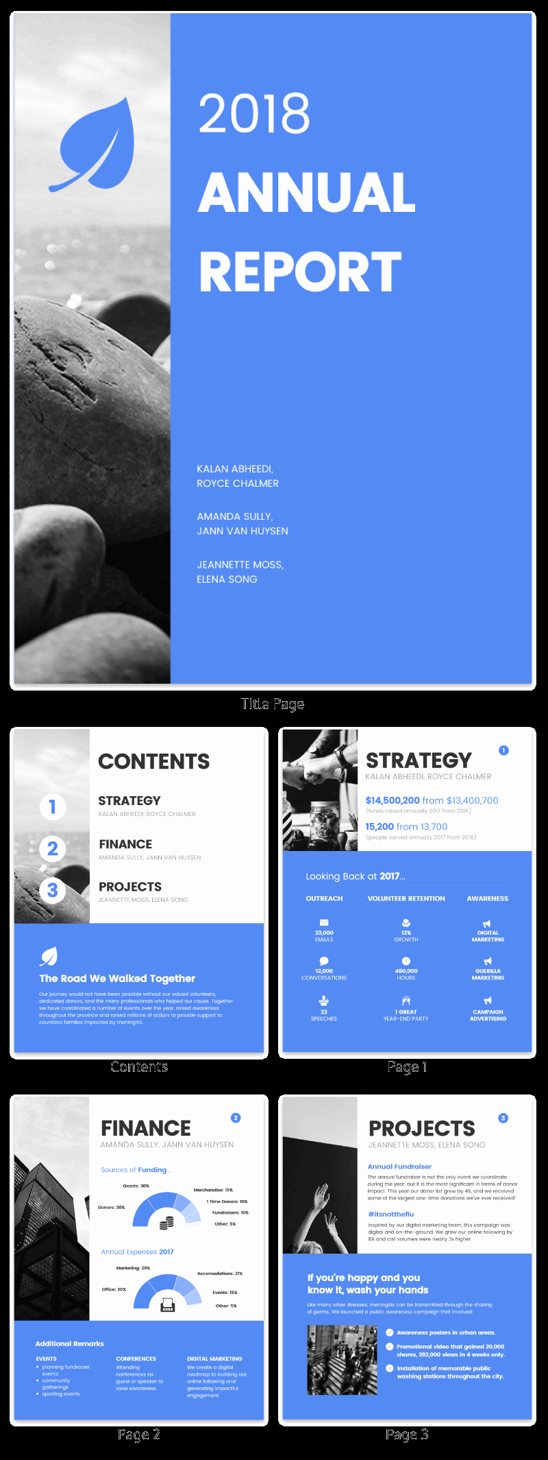 Annual Report Design Template Beautiful 55 Customizable Annual Report Templates Examples & Tips