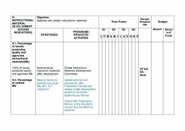 Annual Work Plan Template Elegant Annual Operating Plan Template Ppt Operational