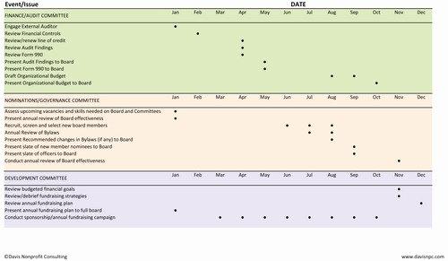 Annual Work Plan Template Lovely Doc Sample Work Plan – Work Plan Template 12