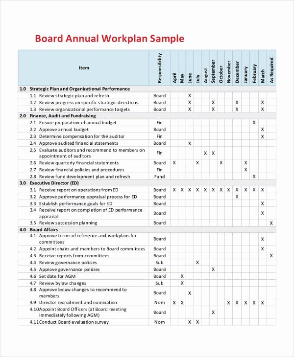 Annual Work Plan Template New 41 Sample Work Plans