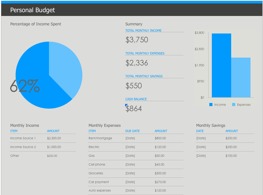 Apple Numbers Budget Template Best Of Numbers Personal Monthly Bud Template