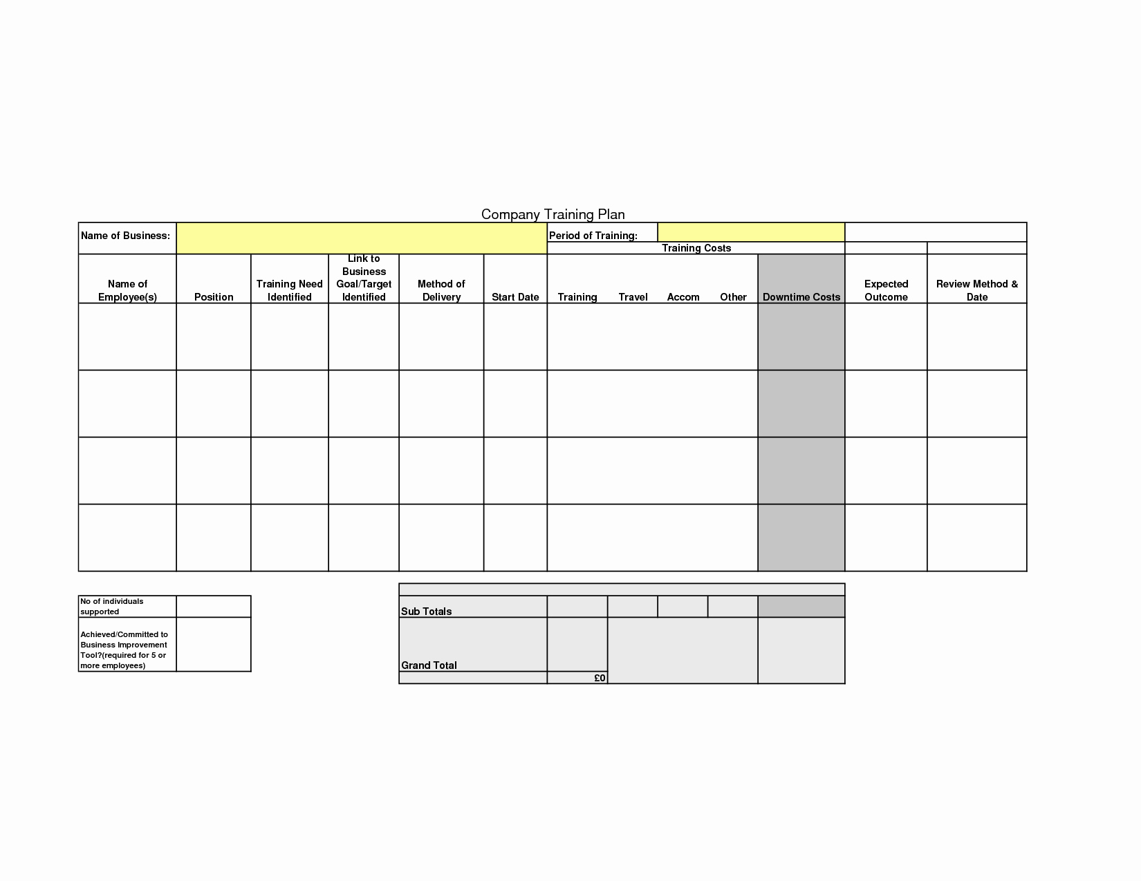 Army Training Plan Template Best Of 10 Best Of Training Agenda Template Excel Army