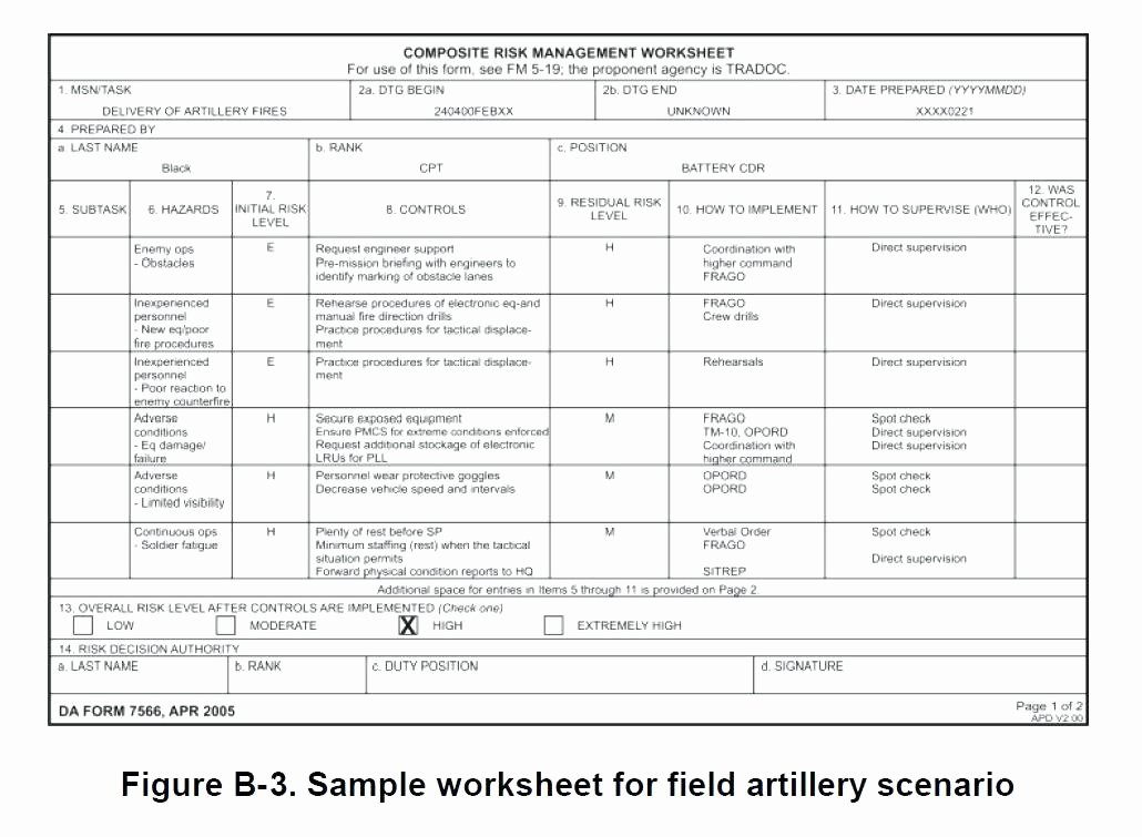 Army Training Plan Template Fresh Posite Risk Management Worksheet Example for Training