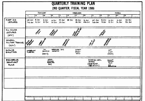 Army Training Plan Template Luxury 28 Of Military Reserve Training Plan Template