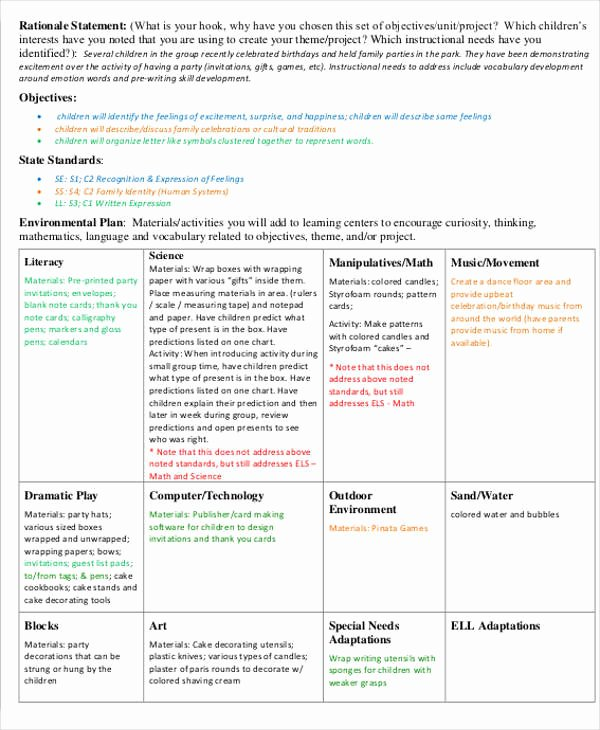 Art Lesson Plan Template Best Of 40 Lesson Plan Samples