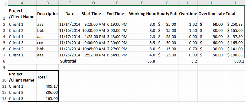 Attorney Billable Hours Template Lovely How to Create Billable Hours Template In Excel