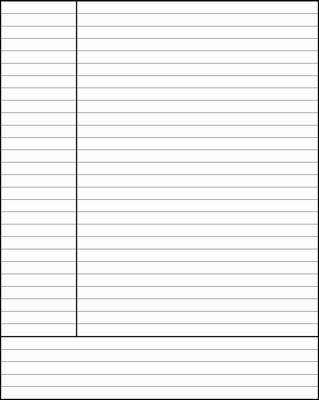 Avid Cornell Note Template Beautiful Cornell Notes Template Avid Edit Fill Sign Line