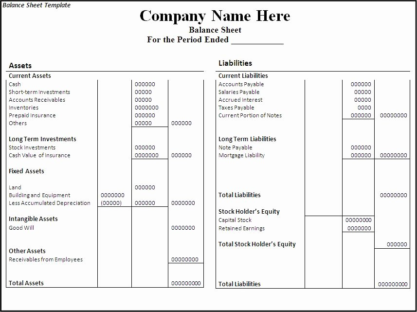 Balance Sheet Template Word Fresh 10 Balance Sheet Templates