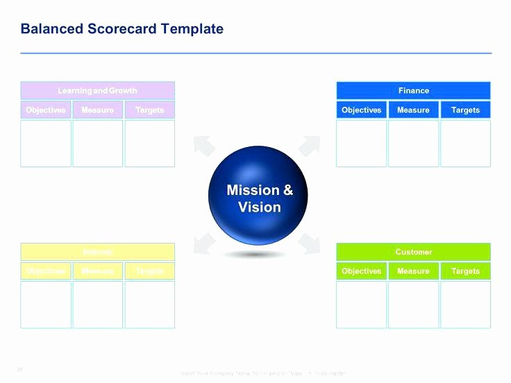 Balanced Scorecard Template Powerpoint Beautiful Balanced Scorecard Template Ideas Ppt Powerpoint Download
