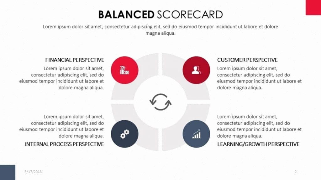 Balanced Scorecard Template Powerpoint Beautiful Our Most Popular Free Powerpoint Templates