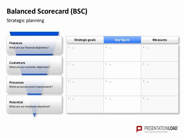 Balanced Scorecard Template Powerpoint Best Of Powerpoint Balanced Scorecard Template