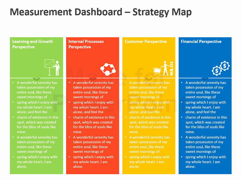 Balanced Scorecard Template Powerpoint Elegant Balanced Scorecard Editable Powerpoint Presentation