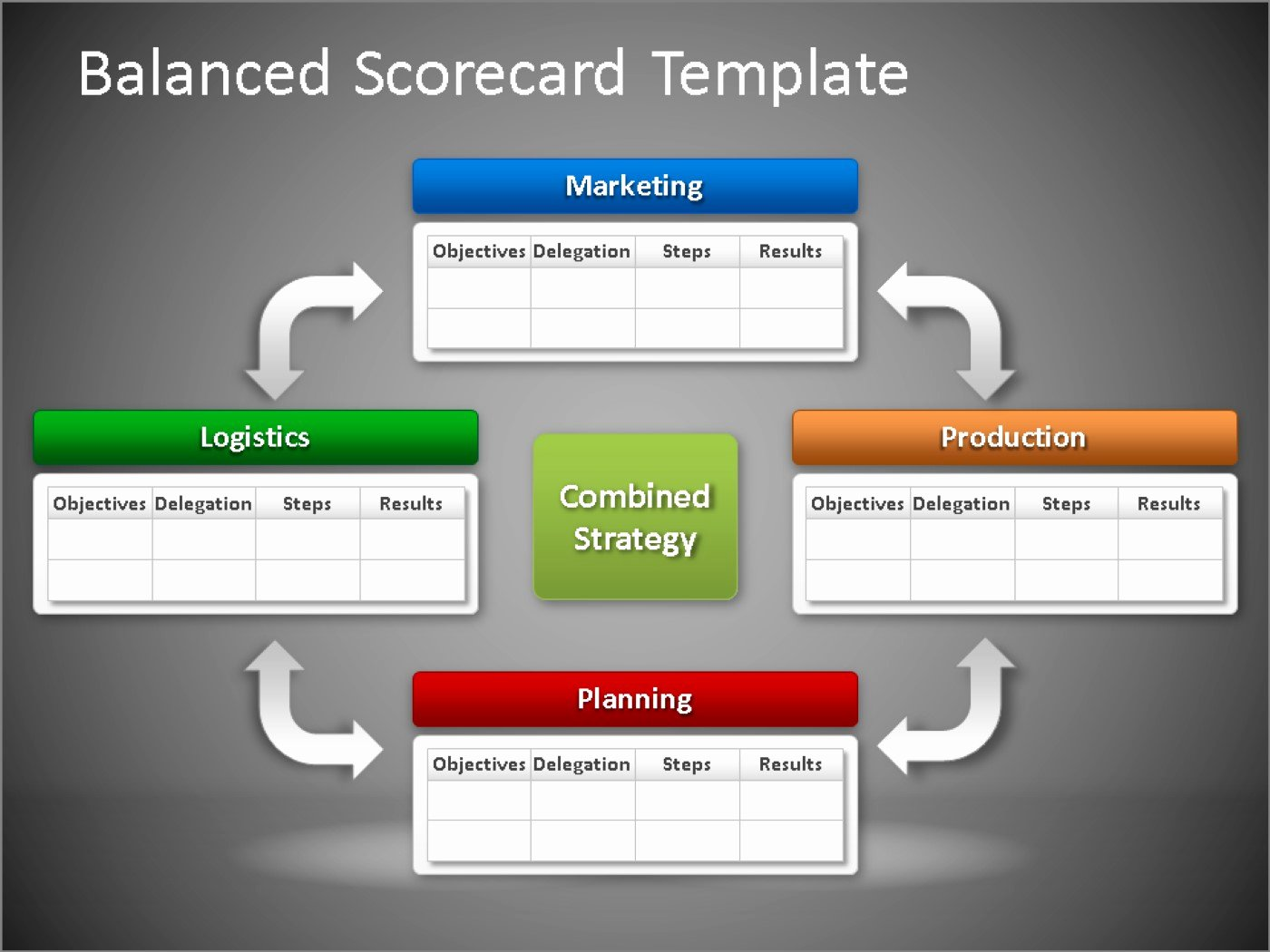 Balanced Scorecard Template Powerpoint Fresh Balanced Scorecard Ppt Driverlayer Search Engine