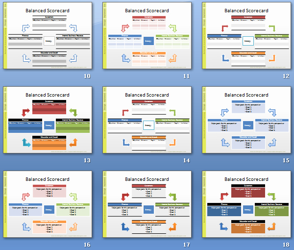 Balanced Scorecard Template Powerpoint Fresh Balanced Scorecard Presentation Template Slides