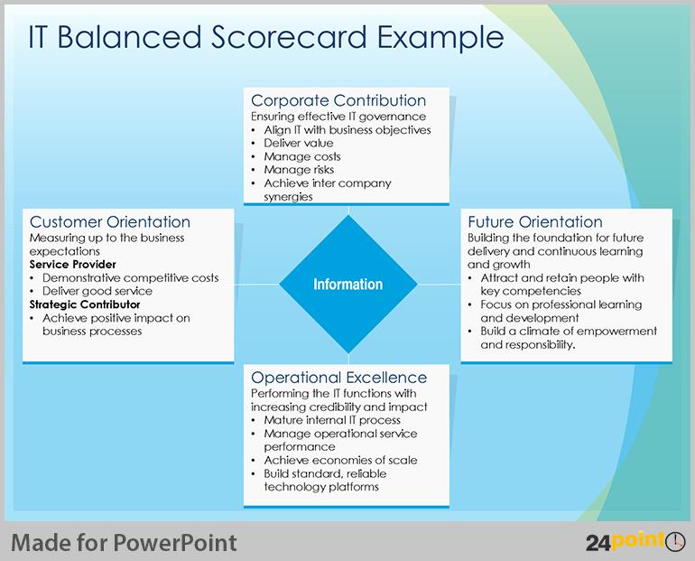 Balanced Scorecard Template Powerpoint Lovely Easy Tips to Design Balanced Scorecard On Powerpoint