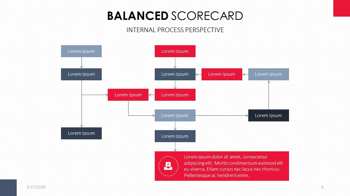 Balanced Scorecard Template Powerpoint Luxury Balanced Scorecard Powerpoint Template