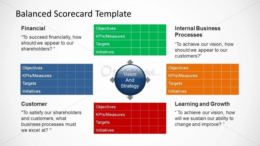 Balanced Scorecard Template Powerpoint Luxury Flat Design Quadrants Powerpoint Balanced Scorecard