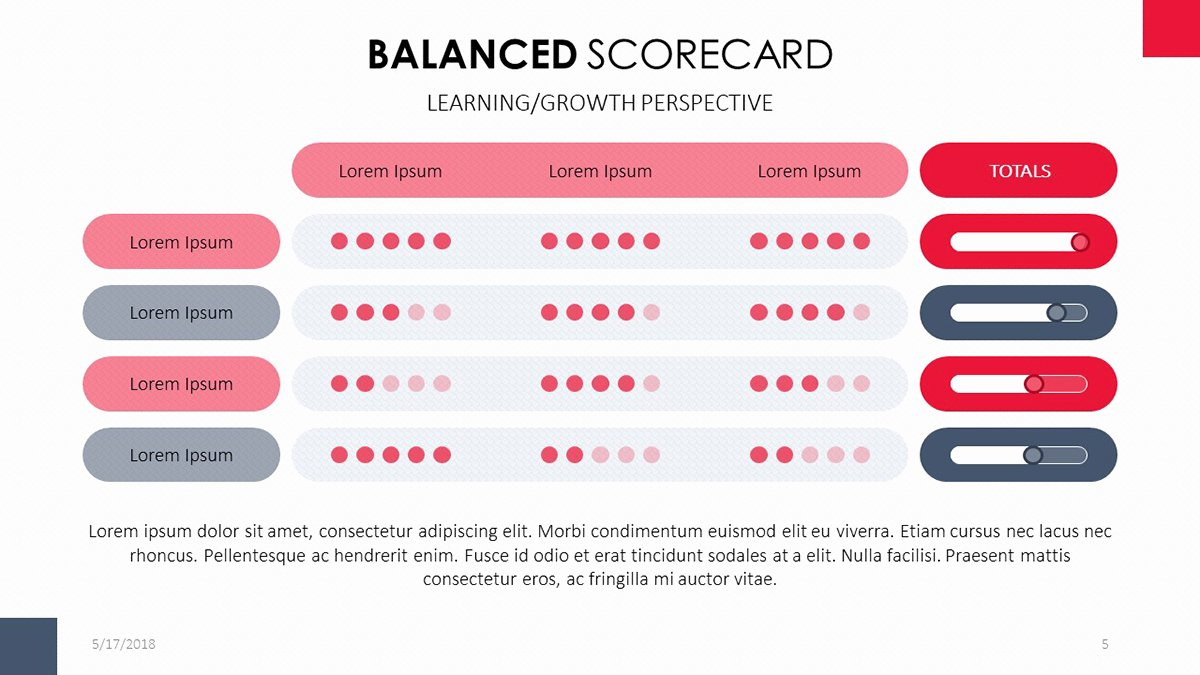 Balanced Scorecard Template Powerpoint Unique Balanced Scorecard Powerpoint Template