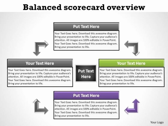Balanced Scorecard Template Powerpoint Unique Balanced Scorecard Ppt Driverlayer Search Engine