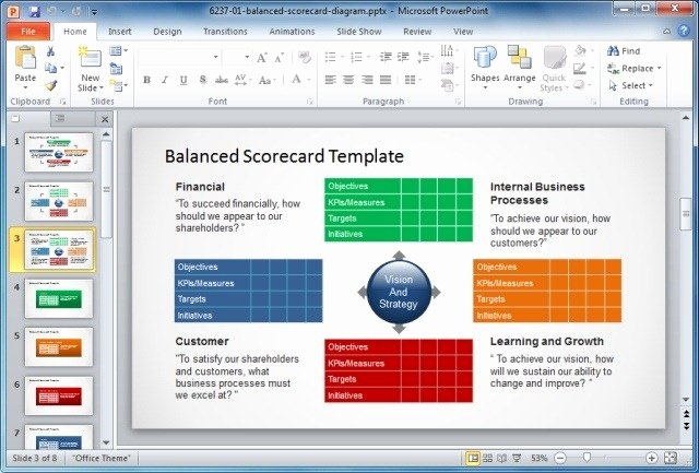 Balanced Scorecard Template Ppt Awesome Balanced Scorecard Powerpoint Template