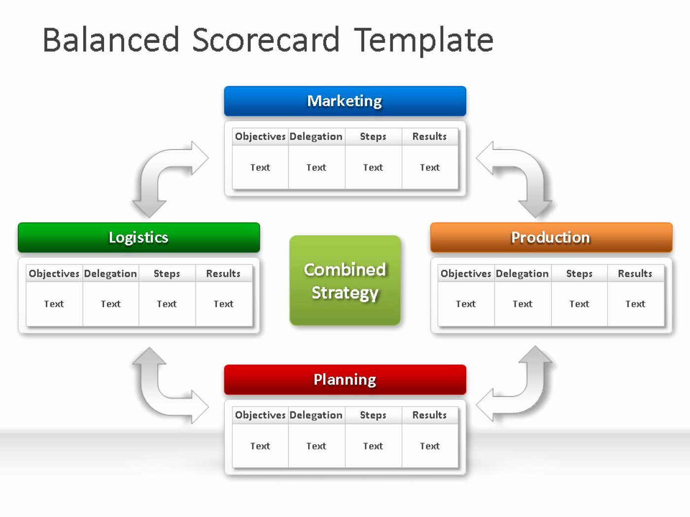 Balanced Scorecard Template Ppt Awesome Download Cuadro De Mando Integral Bsc Qpr