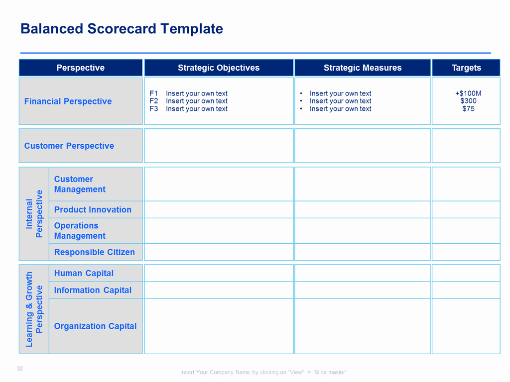 strategy map balanced scorecard templates