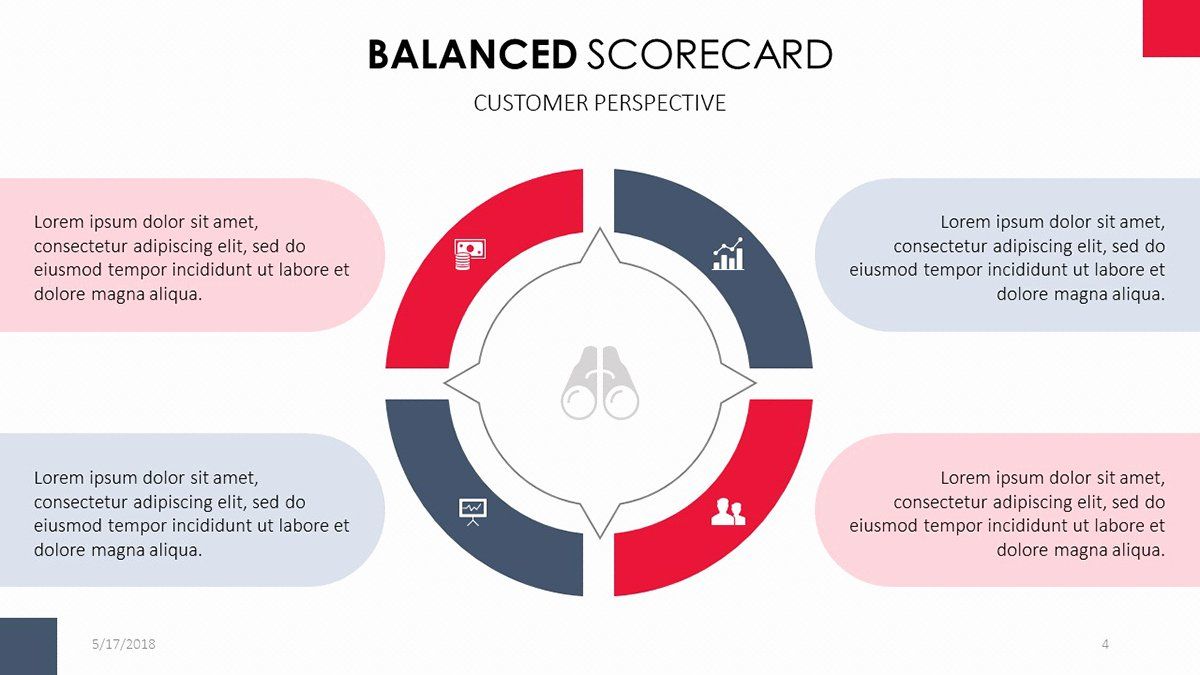 Balanced Scorecard Template Ppt Elegant Balanced Scorecard Powerpoint Template