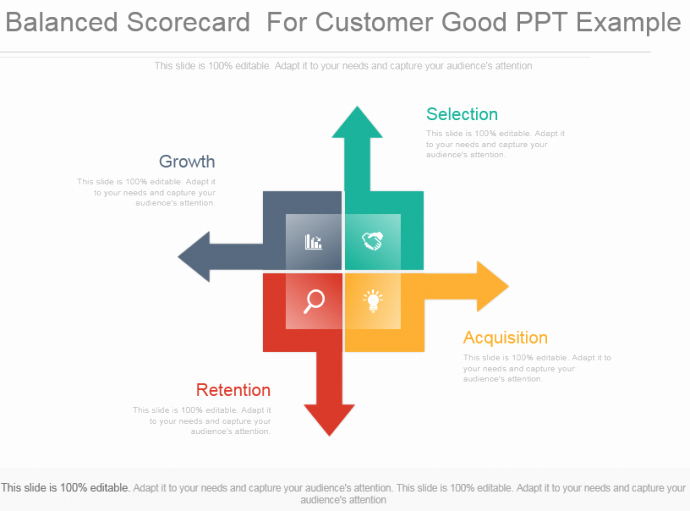 Balanced Scorecard Template Ppt Elegant Powerpoint Tutorial 11 How to Design A Creative Balanced