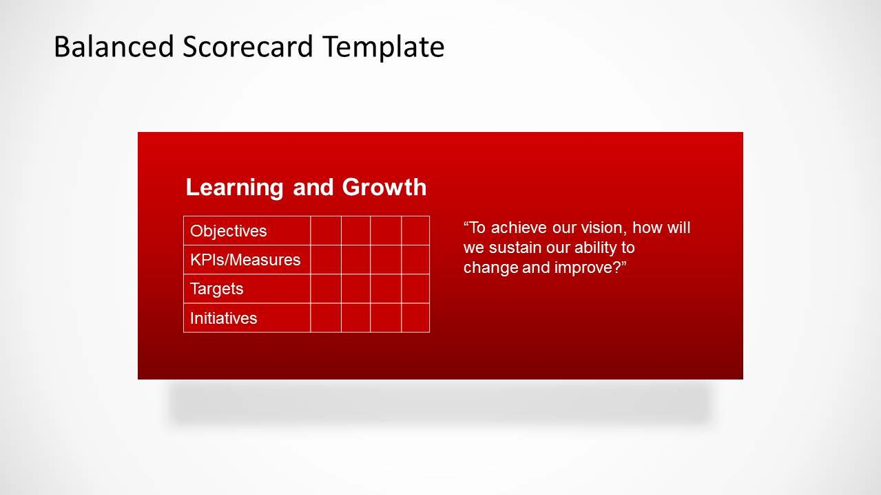 Balanced Scorecard Template Ppt Inspirational Balanced Scorecard Template for Powerpoint Slidemodel