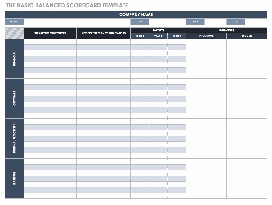 Balanced Scorecard Template Ppt Lovely Balanced Scorecard Examples and Templates