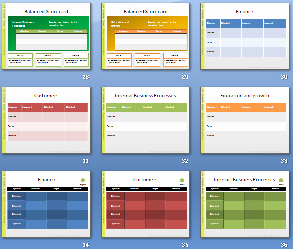 Balanced Scorecard Template Ppt New Balanced Scorecard Presentation Template Slides