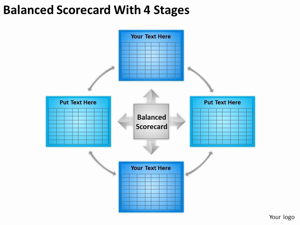 Balanced Scorecard Template Ppt New Strategy Balanced Scorecard with 4 Stages Powerpoint