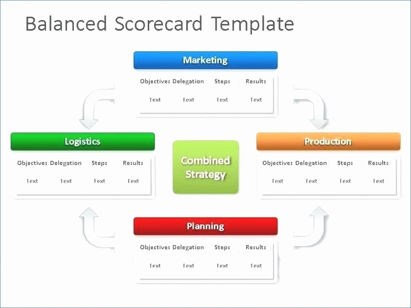 Balanced Scorecard Template Ppt Unique Balanced Scorecard Template Powerpoint Netztipps
