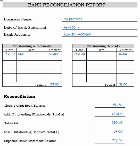 Bank Reconciliation Excel Template Lovely Bank Reconciliation Statements