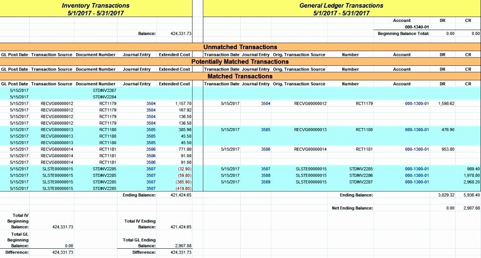 Bank Reconciliation Excel Template Lovely General Ledger Account Reconciliation Template Excel
