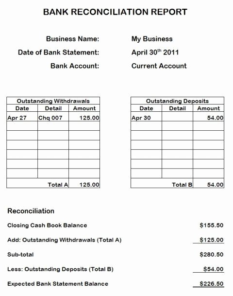 Bank Reconciliation Template Excel Beautiful 21 Best Bank Reconciliation Statement Template Excel