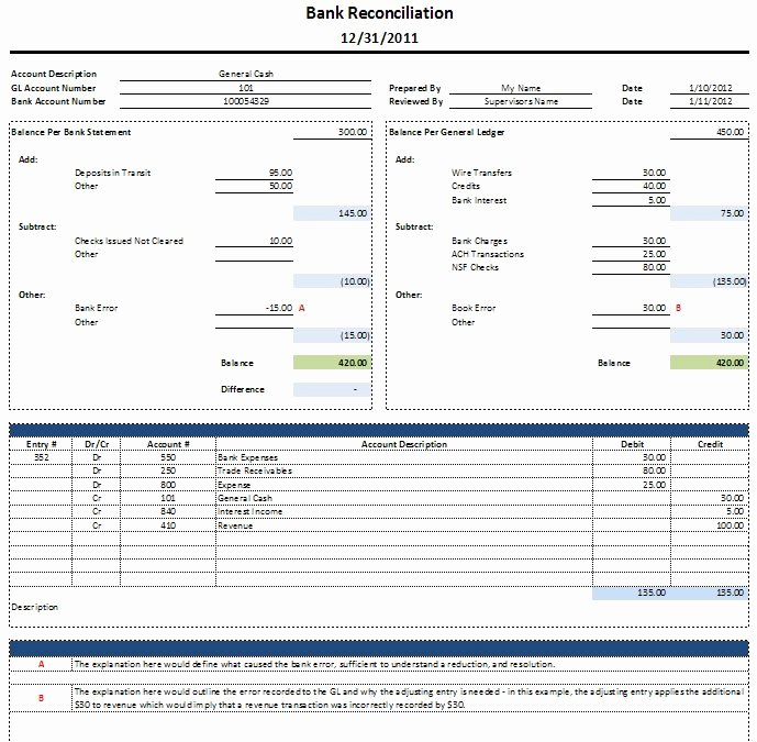 Bank Reconciliation Template Excel Beautiful Learn How Bank Reconciliation Statement Works some Tips