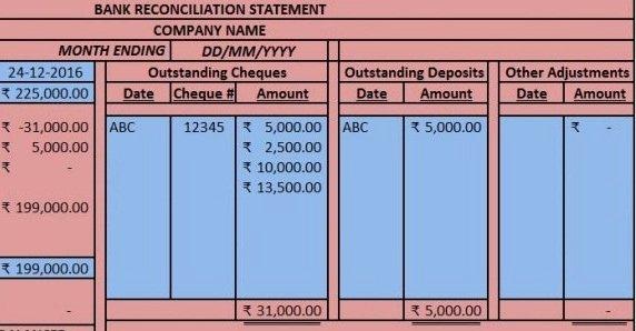 Bank Reconciliation Template Excel Elegant Download Bank Reconciliation Statement Excel Template