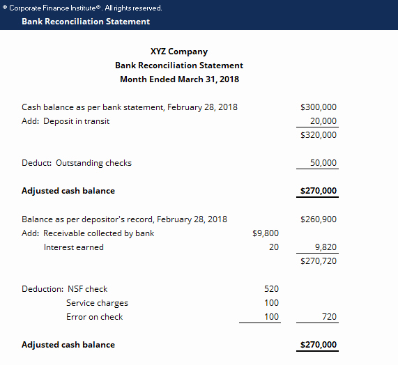 Bank Reconciliation Template Excel Fresh Bank Reconciliation Statement Template Download Free
