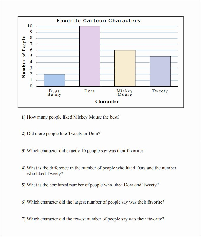 Bar Graph Template Excel Best Of Blank 5 Free Simple Bar Graph Template Printable Excel
