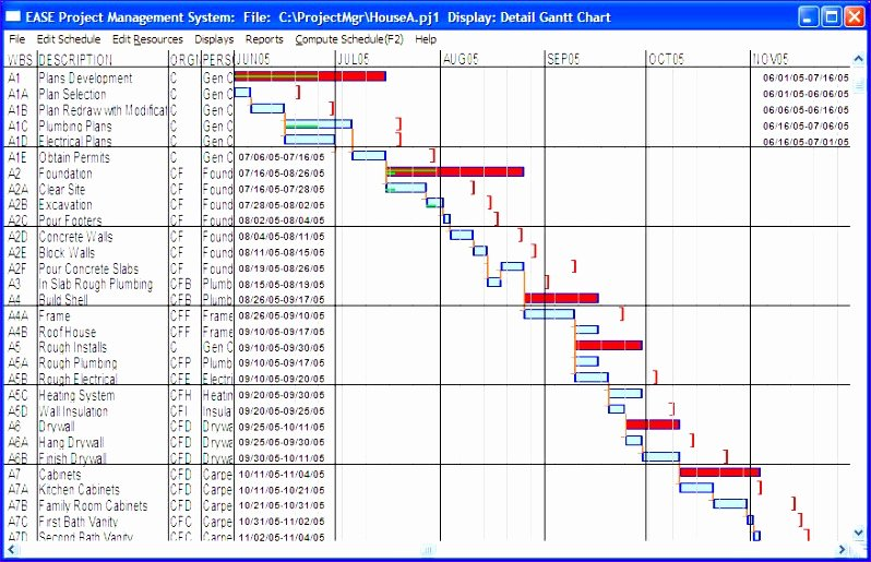 Bar Graph Template Excel Fresh 12 Free Gantt Chart Template In Excel Exceltemplates