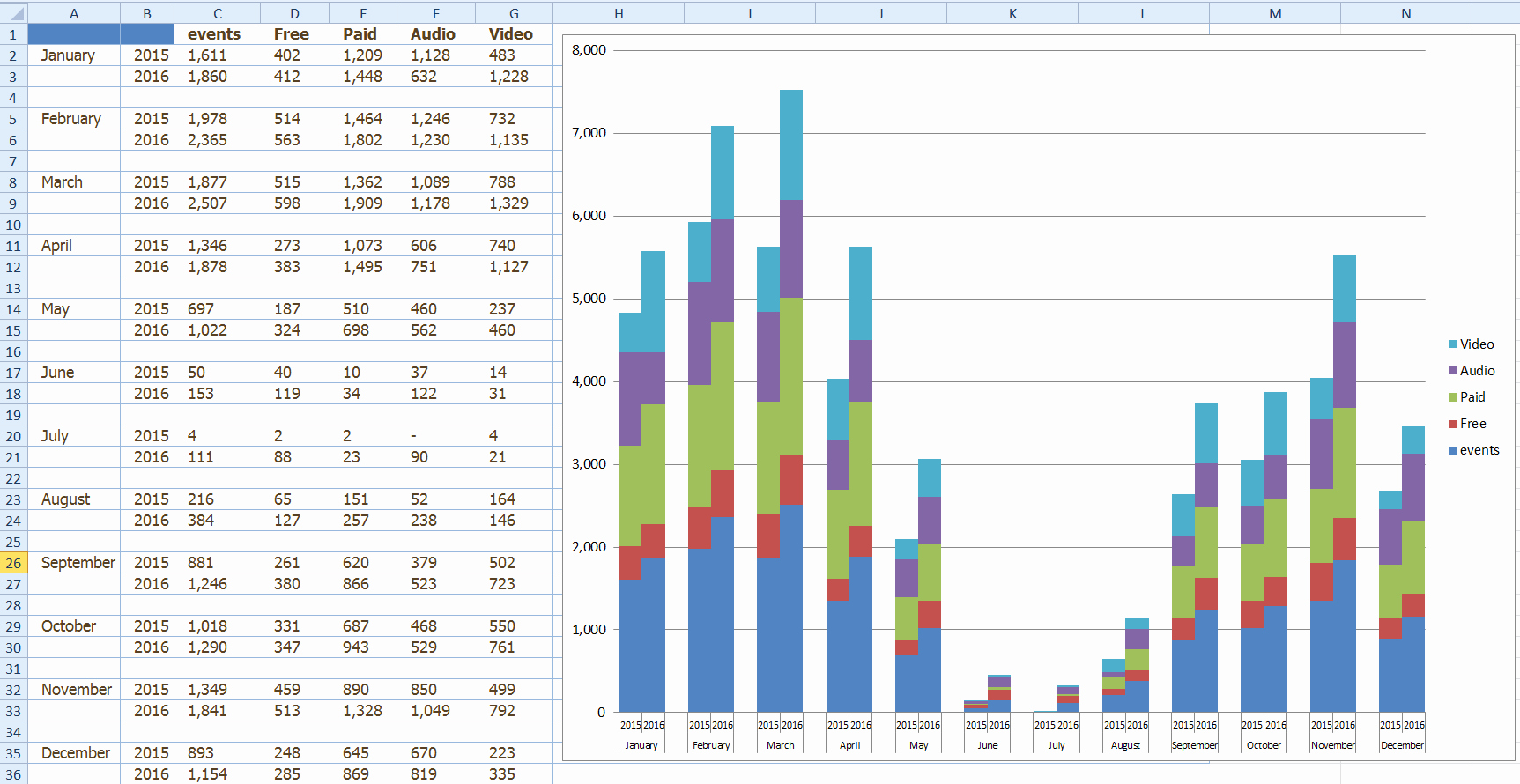 Bar Graph Template Excel Lovely How to Plot Stacked Bar Chart In Excel Excel Graph Turn